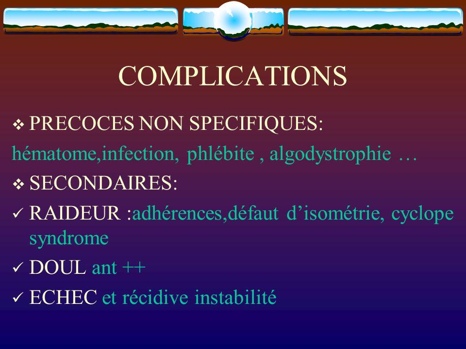 COMPLICATIONS PRECOCES NON SPECIFIQUES: hématome,infection, phlébite, algodystrophie … SECONDAIRES: RAIDEUR :adhérences,défaut disométrie, cyclope syn