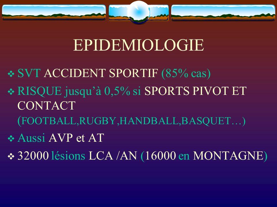 EPIDEMIOLOGIE SVT ACCIDENT SPORTIF (85% cas) RISQUE jusquà 0,5% si SPORTS PIVOT ET CONTACT ( FOOTBALL,RUGBY,HANDBALL,BASQUET…) Aussi AVP et AT 32000 l
