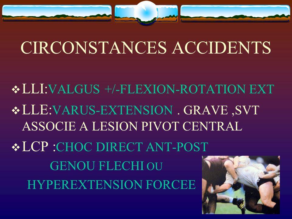 CIRCONSTANCES ACCIDENTS LLI: VALGUS +/-FLEXION-ROTATION EXT LLE: VARUS-EXTENSION. GRAVE,SVT ASSOCIE A LESION PIVOT CENTRAL LCP : CHOC DIRECT ANT-POST