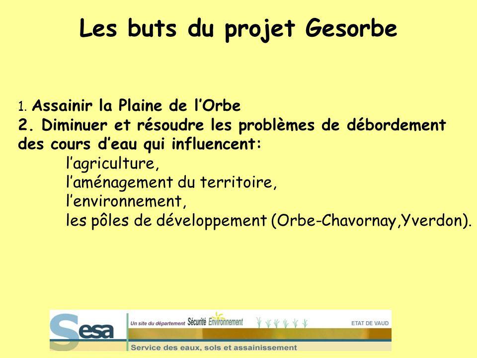 Les buts du projet Gesorbe 1. Assainir la Plaine de lOrbe 2. Diminuer et résoudre les problèmes de débordement des cours deau qui influencent: lagricu