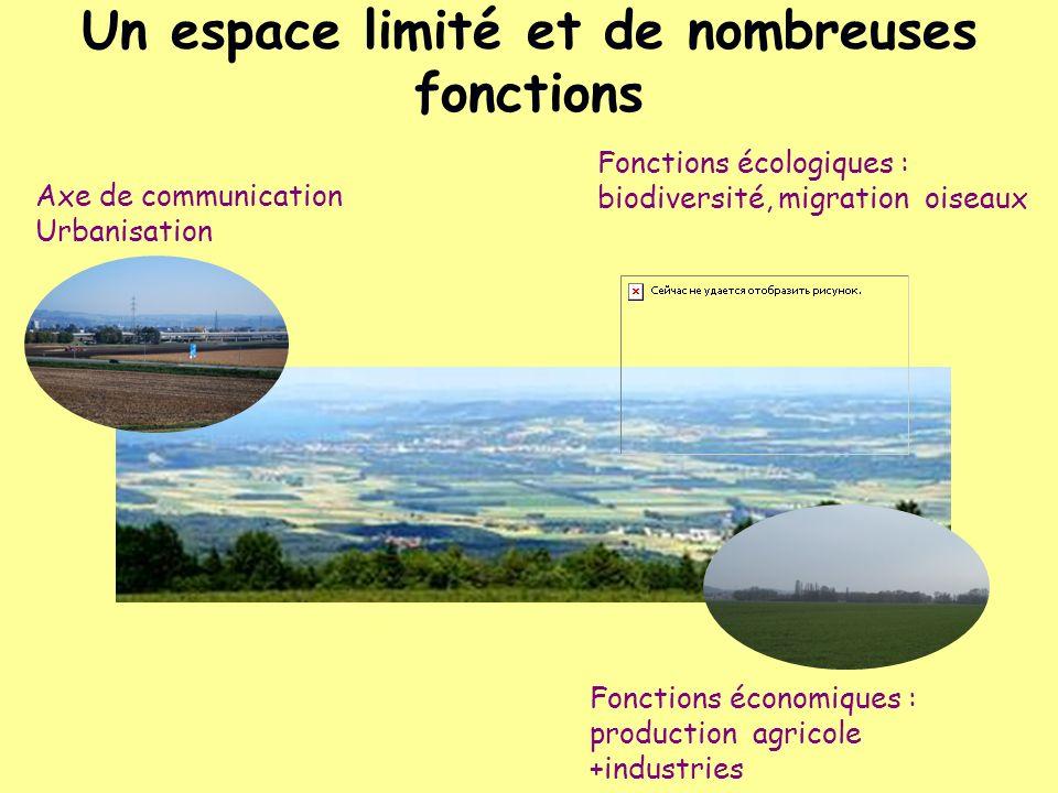 Un espace limité et de nombreuses fonctions Axe de communication Urbanisation Fonctions écologiques : biodiversité, migration oiseaux Fonctions économ