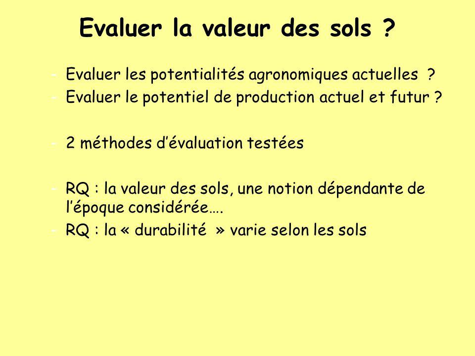 Evaluer la valeur des sols ? - Evaluer les potentialités agronomiques actuelles ? - Evaluer le potentiel de production actuel et futur ? - 2 méthodes