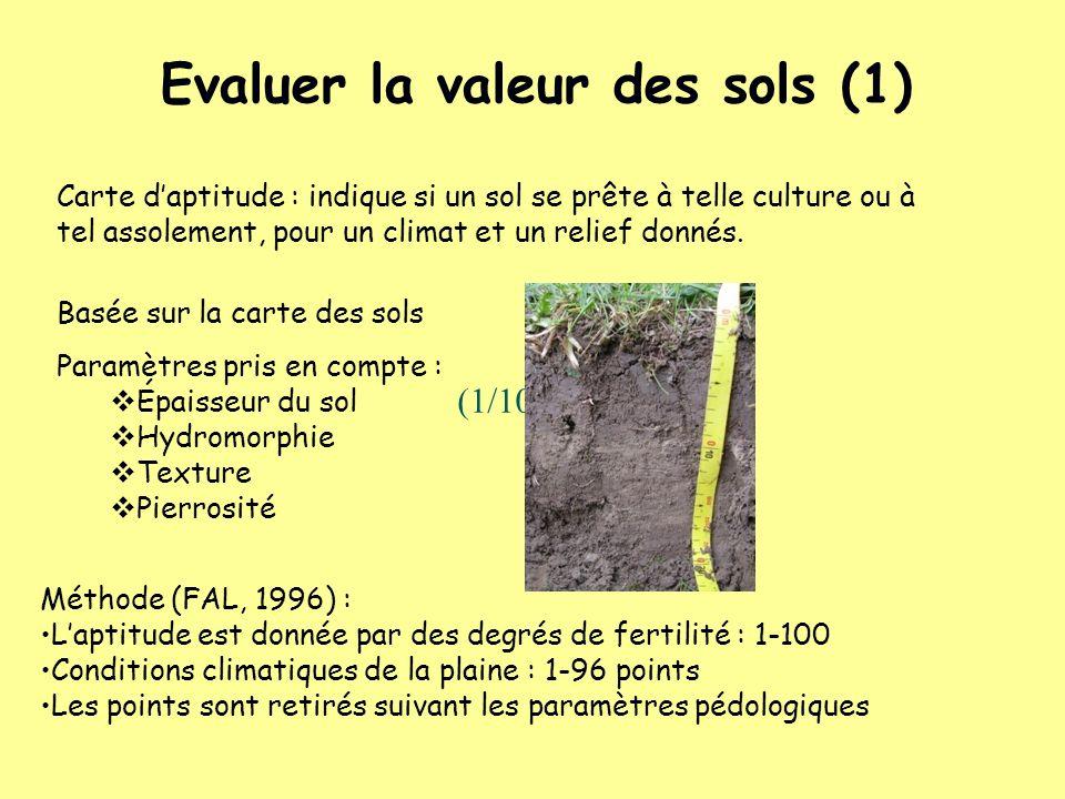 Méthode (FAL, 1996) : Laptitude est donnée par des degrés de fertilité : 1-100 Conditions climatiques de la plaine : 1-96 points Les points sont retir