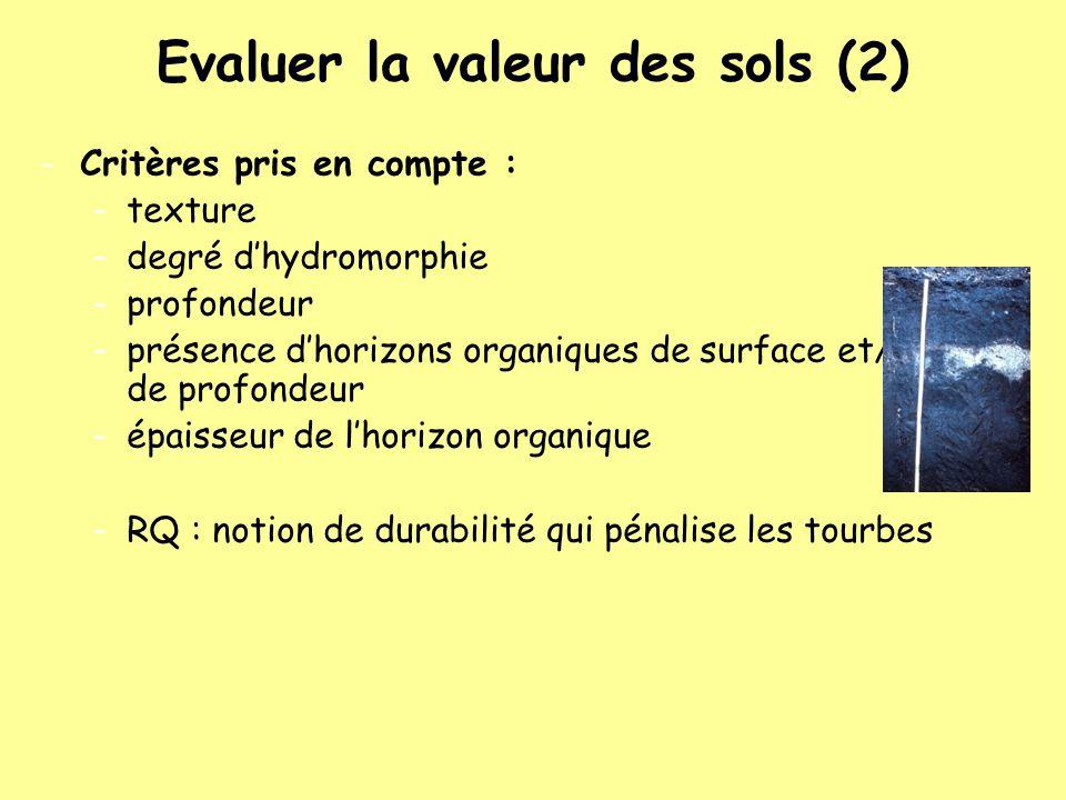Evaluer la valeur des sols (2) -Critères pris en compte : - texture - degré dhydromorphie - profondeur - présence dhorizons organiques de surface et/o