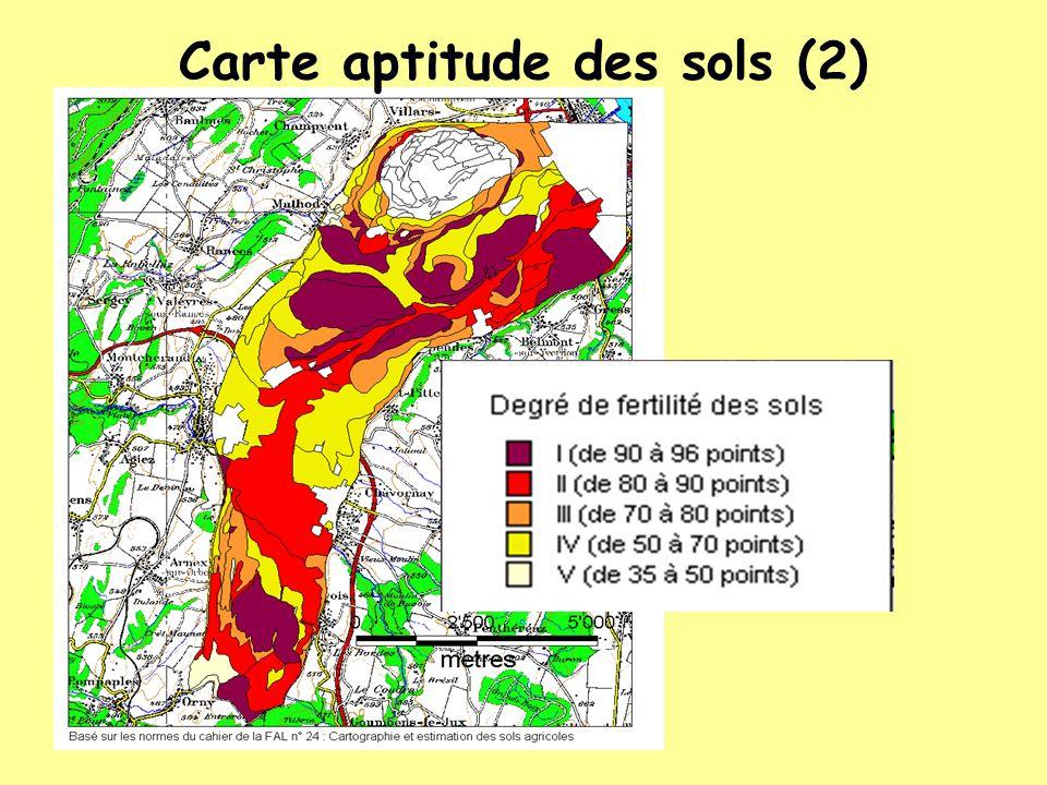 Carte aptitude des sols (2)