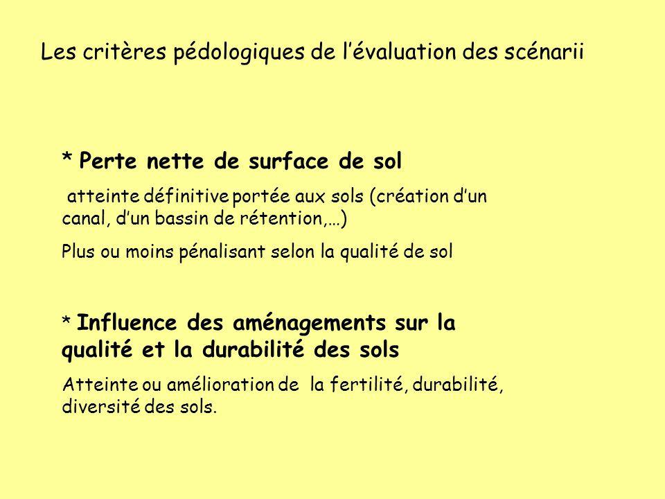 Les critères pédologiques de lévaluation des scénarii * Perte nette de surface de sol atteinte définitive portée aux sols (création dun canal, dun bas