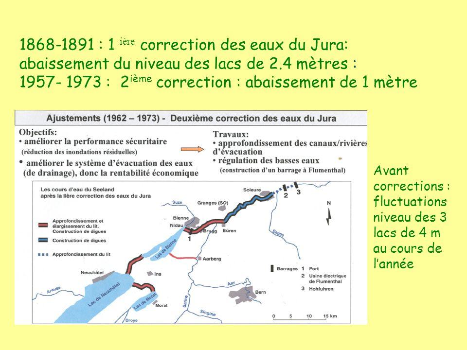 1868-1891 : 1 ière correction des eaux du Jura: abaissement du niveau des lacs de 2.4 mètres : 1957- 1973 : 2 ième correction : abaissement de 1 mètre