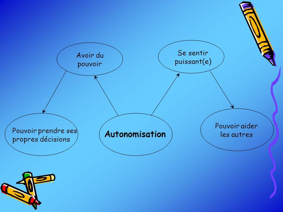 Avoir du pouvoir Se sentir puissant(e) Autonomisation Pouvoir prendre ses propres décisions Pouvoir aider les autres