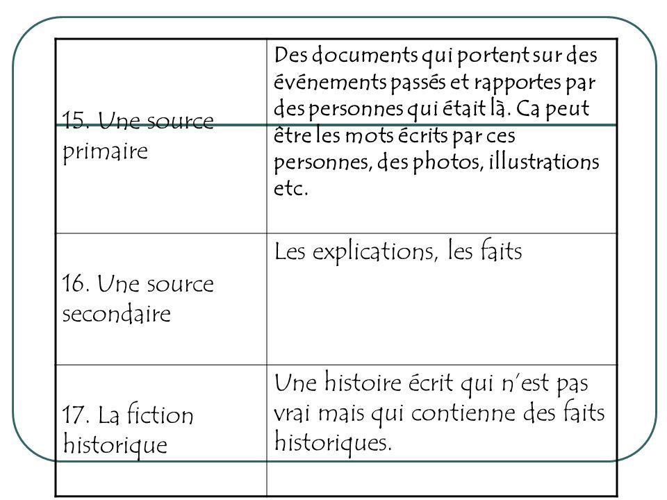 15. Une source primaire Des documents qui portent sur des événements passés et rapportes par des personnes qui était là. Ca peut être les mots écrits