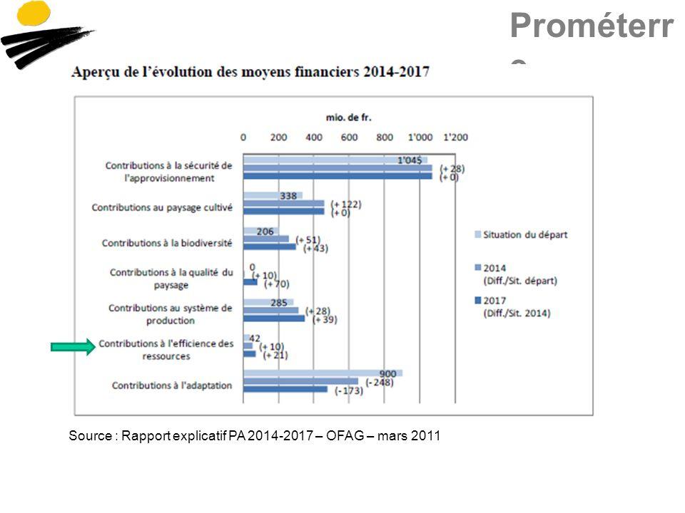 Prométerr e Source : Rapport explicatif PA 2014-2017 – OFAG – mars 2011