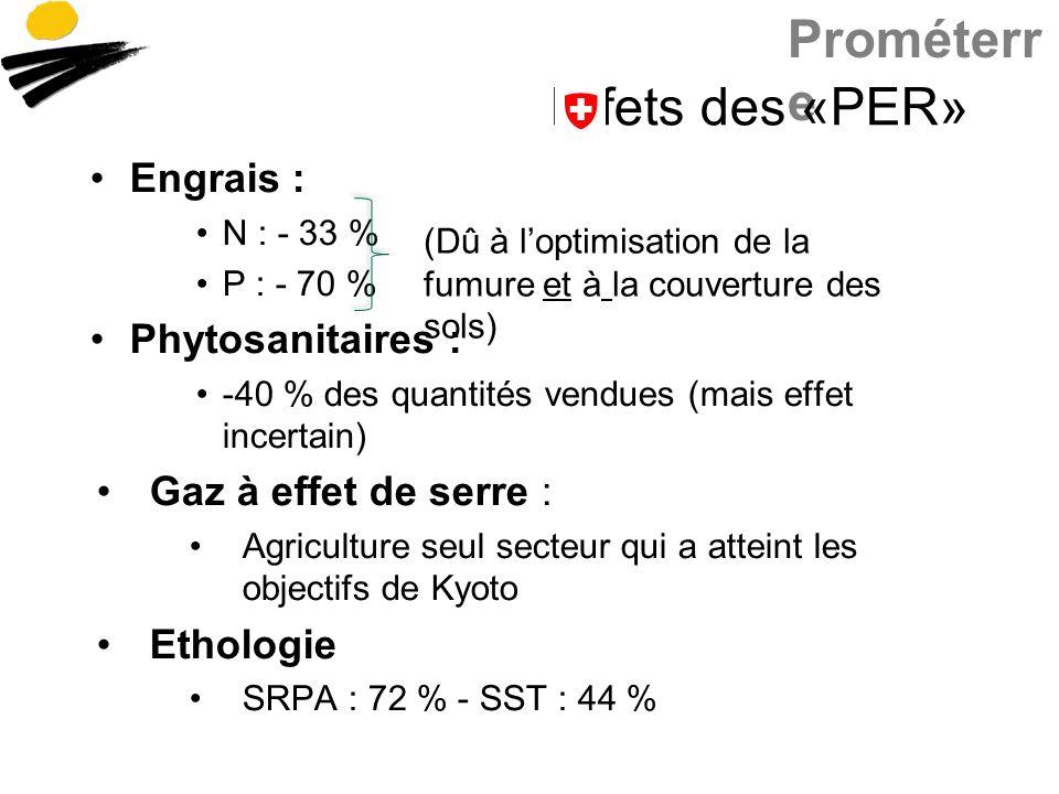 Prométerr e Effets des «PER» Engrais : N : - 33 % P : - 70 % Phytosanitaires : -40 % des quantités vendues (mais effet incertain) Gaz à effet de serre
