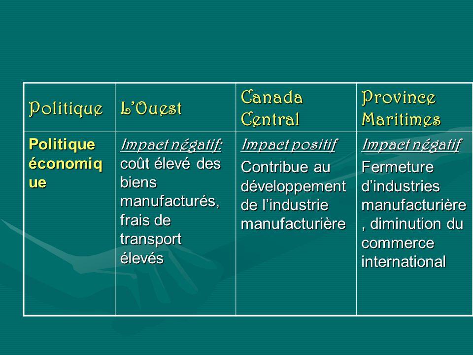PolitiqueLOuest Canada Central Province Maritimes Politique économiq ue Impact négatif: coût élevé des biens manufacturés, frais de transport élevés I