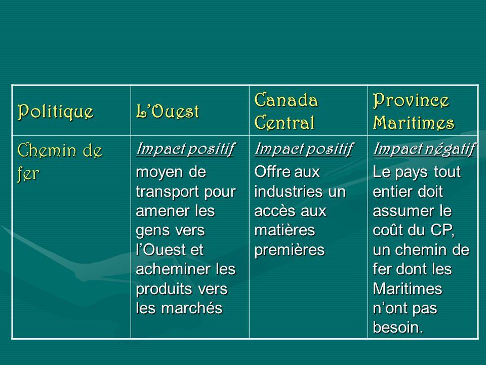 PolitiqueLOuest Canada Central Province Maritimes Chemin de fer Impact positif moyen de transport pour amener les gens vers lOuest et acheminer les pr