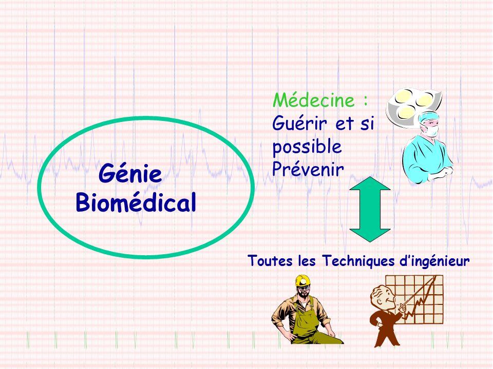 Génie Biomédical Toutes les Techniques dingénieur Médecine : Guérir et si possible Prévenir