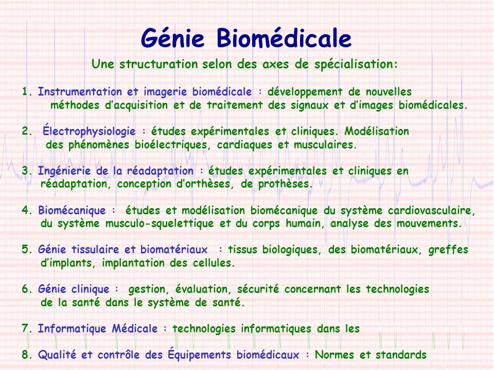 Génie Biomédicale Une structuration selon des axes de spécialisation: 1. Instrumentation et imagerie biomédicale : développement de nouvelles méthodes