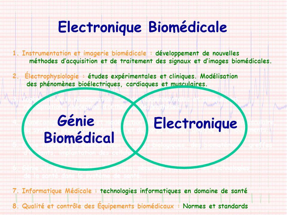 1. Instrumentation et imagerie biomédicale : développement de nouvelles méthodes dacquisition et de traitement des signaux et dimages biomédicales. 2.