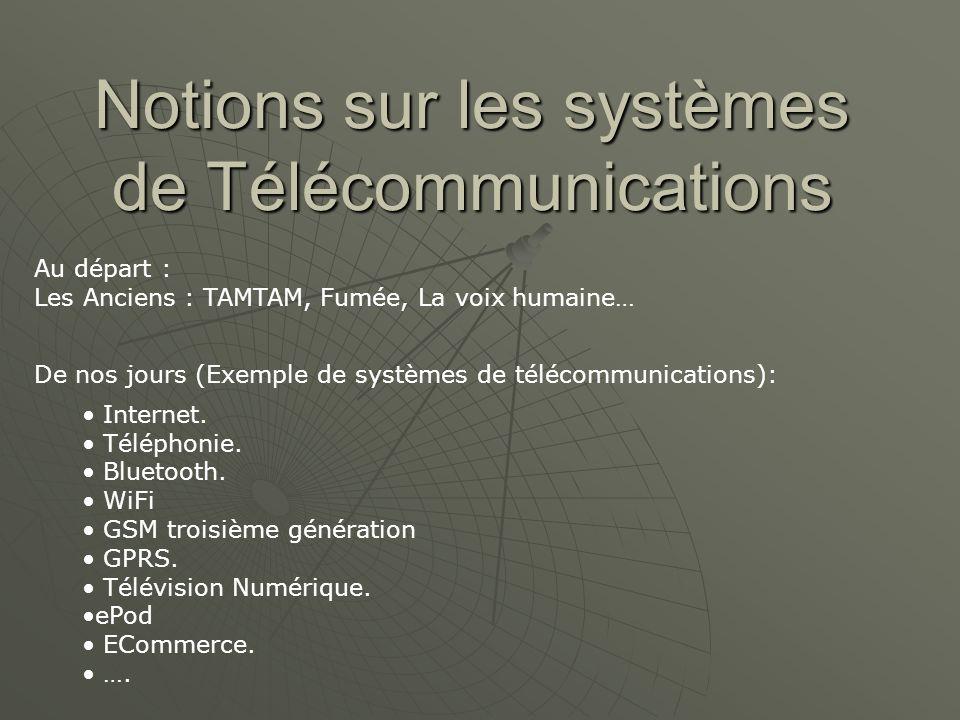 Notions sur les systèmes de Télécommunications Au départ : Les Anciens : TAMTAM, Fumée, La voix humaine… De nos jours (Exemple de systèmes de télécomm