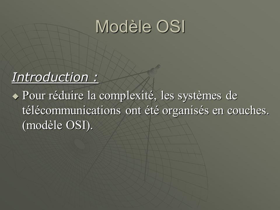 Introduction : Pour réduire la complexité, les systèmes de télécommunications ont été organisés en couches. (modèle OSI). Pour réduire la complexité,