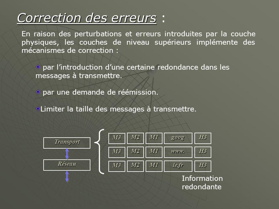 Correction des erreurs Correction des erreurs : En raison des perturbations et erreurs introduites par la couche physiques, les couches de niveau supé