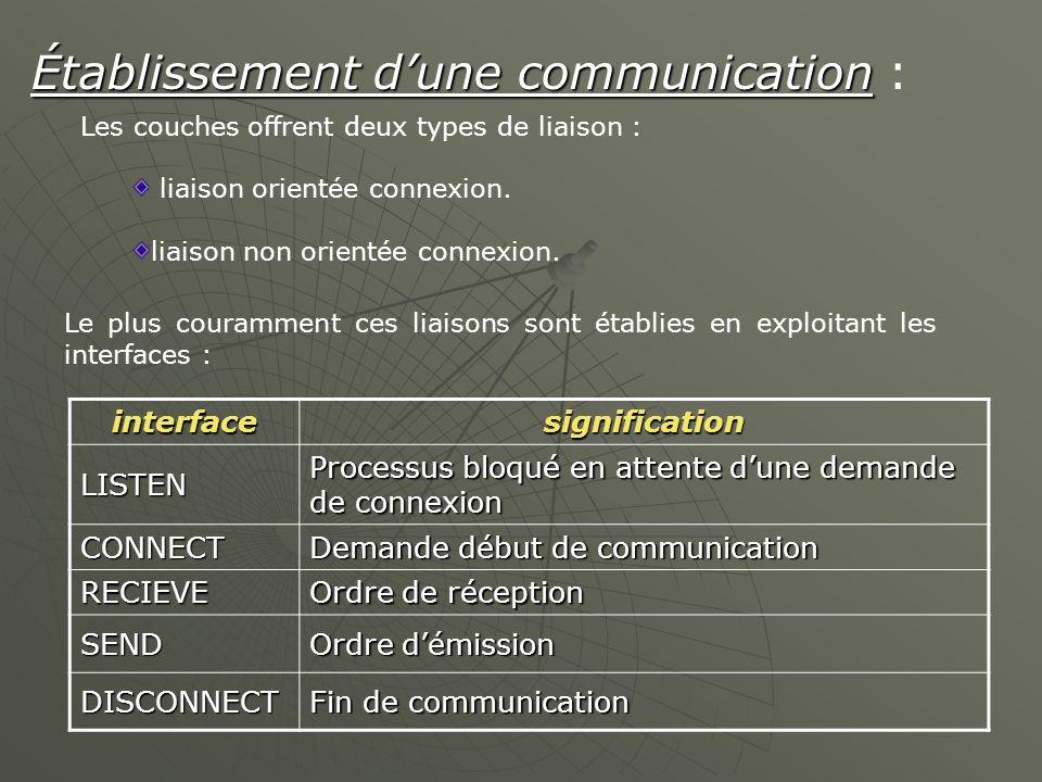 Établissement dune communication Établissement dune communication : Les couches offrent deux types de liaison : liaison orientée connexion. liaison no