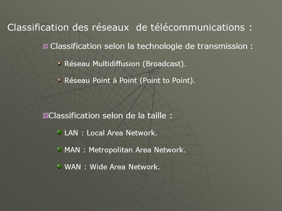 Classification des réseaux de télécommunications : Classification selon la technologie de transmission : Réseau Multidiffusion (Broadcast). Réseau Poi