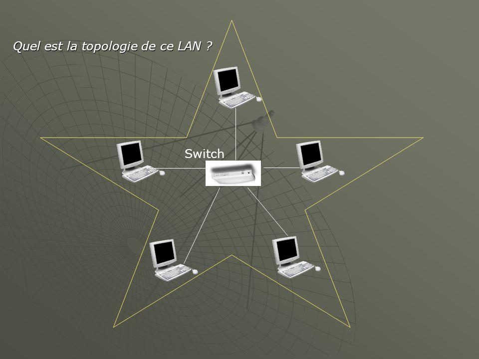 Quel est la topologie de ce LAN ? Switch