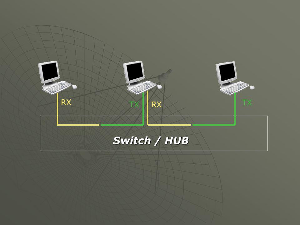 Switch / HUB TX RX