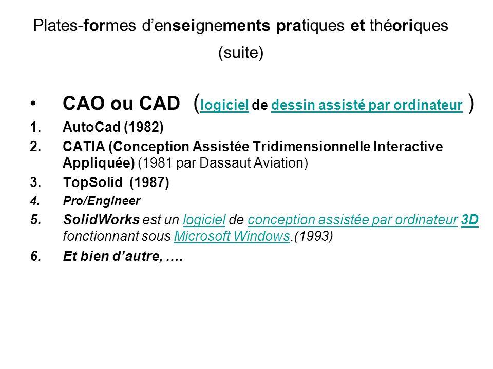 CAO ou CAD ( logiciel de dessin assisté par ordinateur ) logicieldessin assisté par ordinateur 1.AutoCad (1982) 2.CATIA (Conception Assistée Tridimens