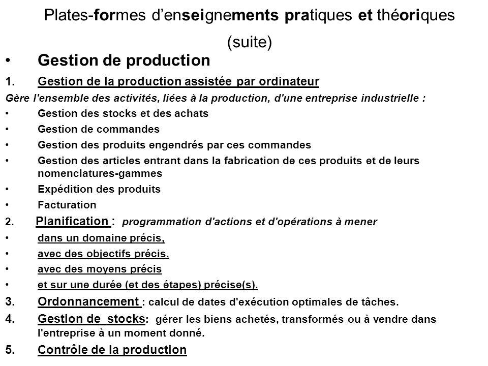 Gestion de production 1.Gestion de la production assistée par ordinateur Gère l'ensemble des activités, liées à la production, d'une entreprise indust