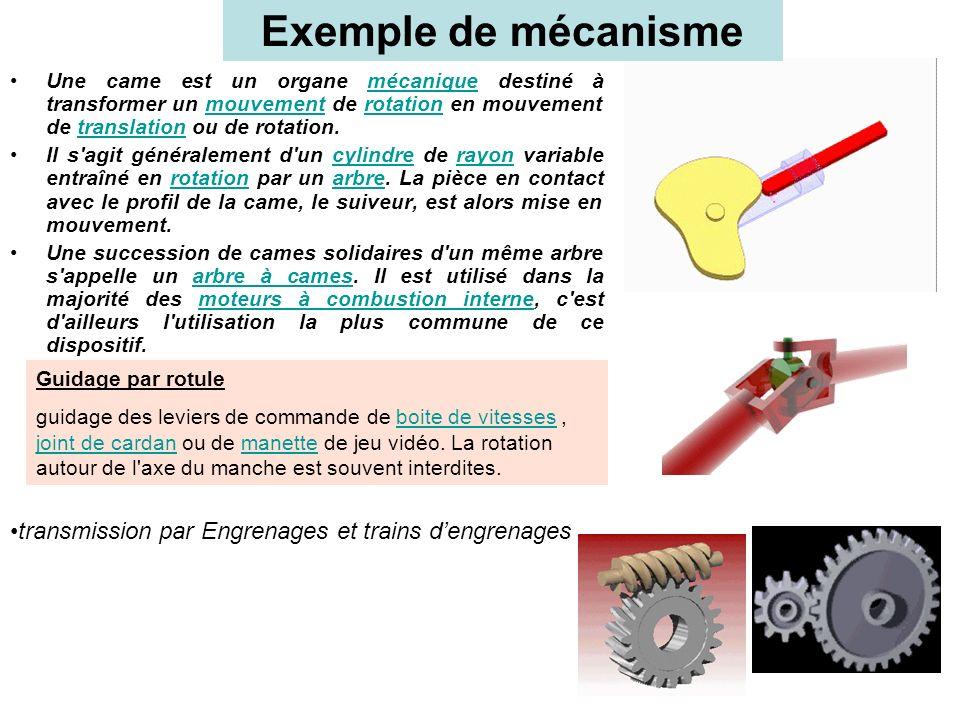 Une came est un organe mécanique destiné à transformer un mouvement de rotation en mouvement de translation ou de rotation.mécaniquemouvementrotationt