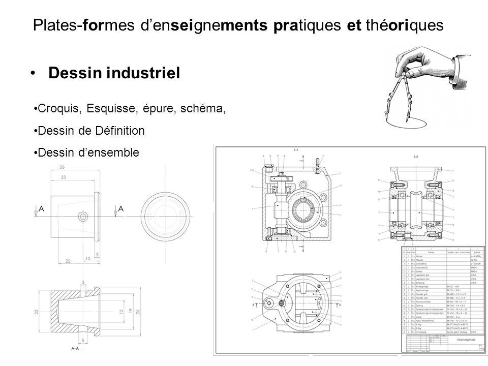 Dessin industriel Plates-formes denseignements pratiques et théoriques Croquis, Esquisse, épure, schéma, Dessin de Définition Dessin densemble