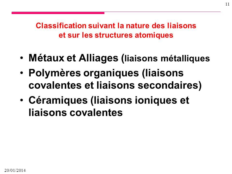 20/01/2014 10 Classification suivant la nature des liaisons et sur les structures atomiques Matériaux composites Les trois classes de matériaux: métau