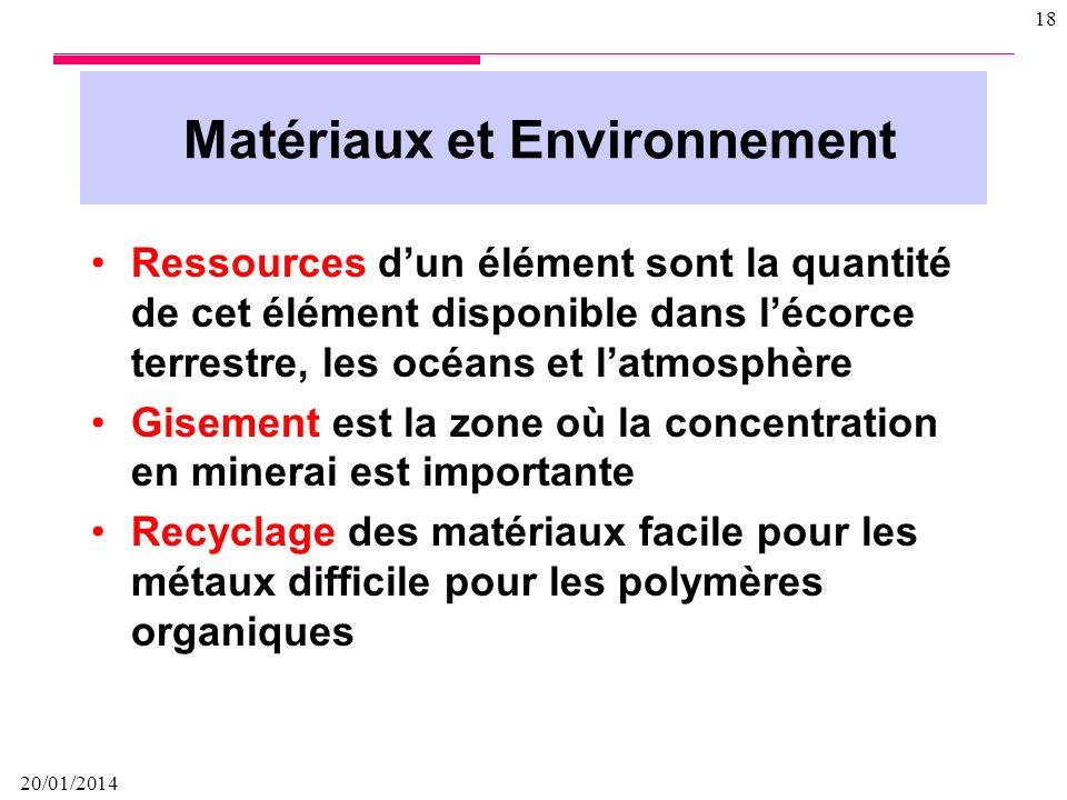 20/01/2014 17 Caractérise la réaction du matériau à une sollicitation extérieure (3types) Propriétés mécaniques ( reflètent le comportement des matéri