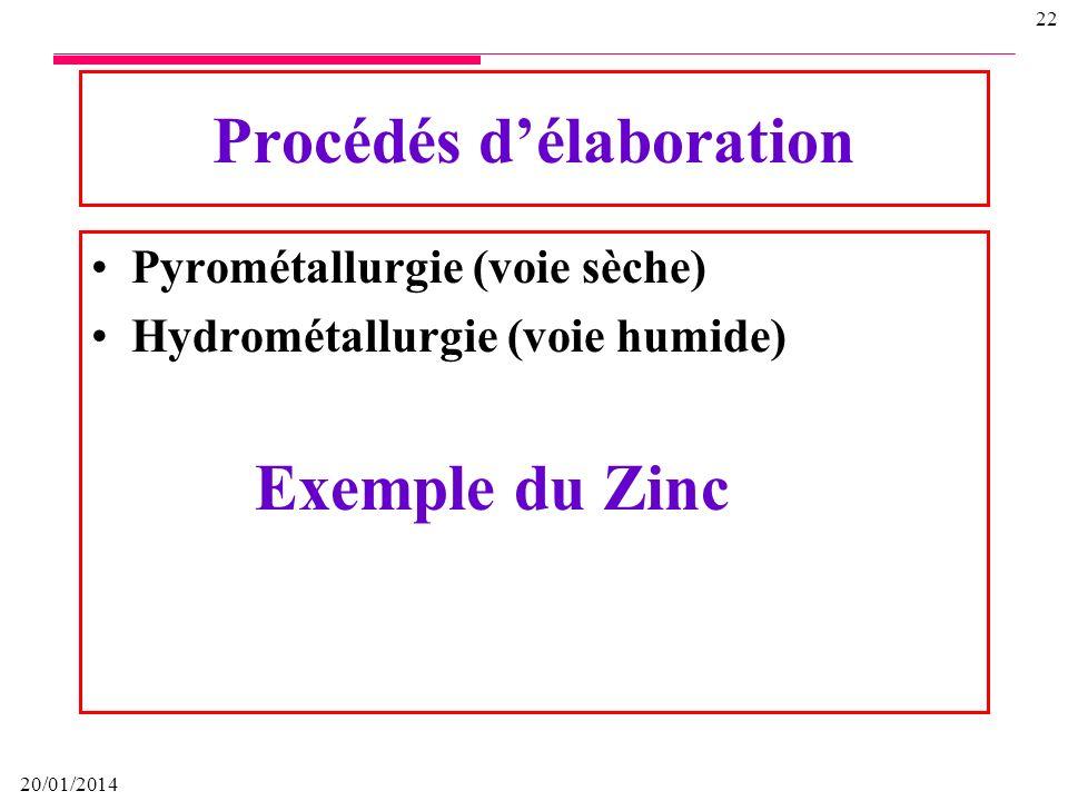 20/01/2014 21 CHOIX DES MATERIAUX Fonction Géométrie Procédé Matériau Caractéristiques: physique, mécaniques, Thermiques, électriques, Environnemental