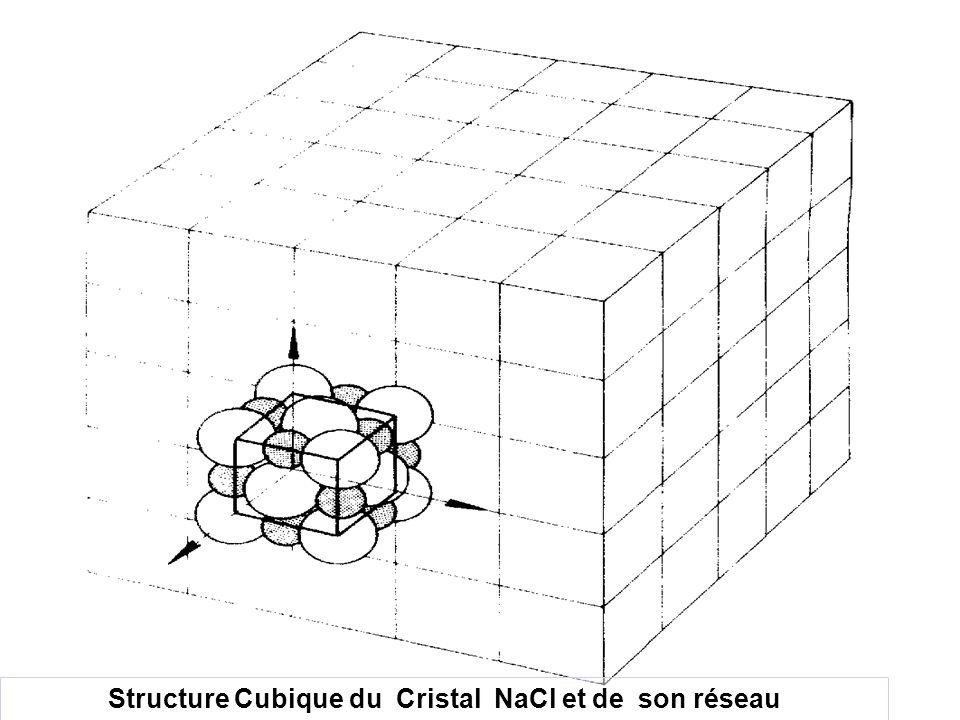 20/01/2014 30 Structure Cubique Cristalline, a)empilement de cube dans un cristal, b) structure cubique simple formés de huit atomes aux sommets