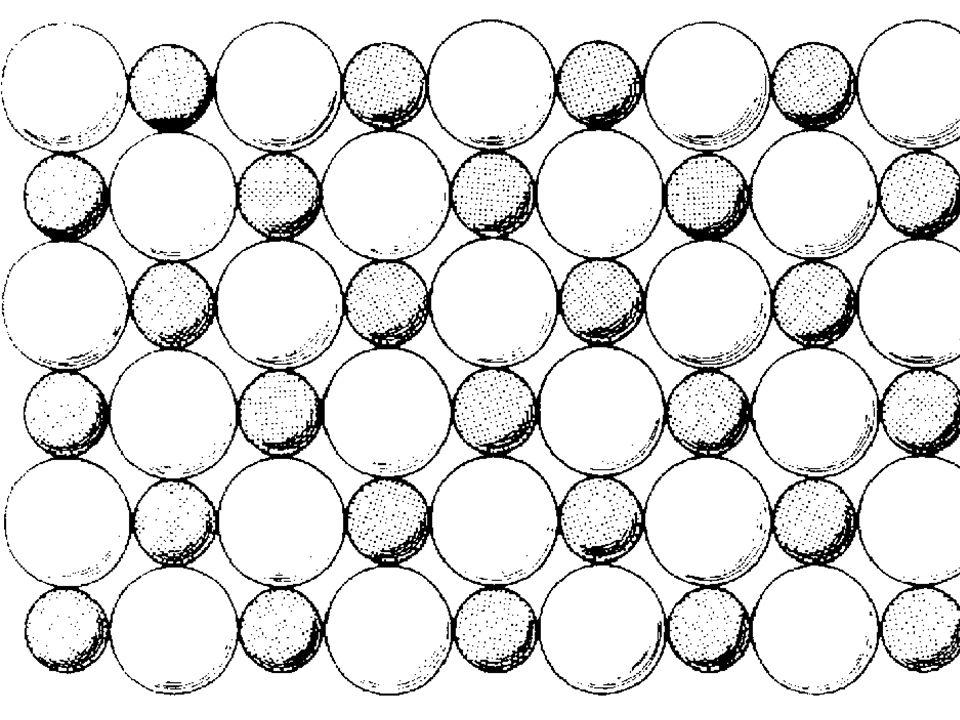 20/01/2014 31 Structure Cubique du Cristal NaCl et de son réseau