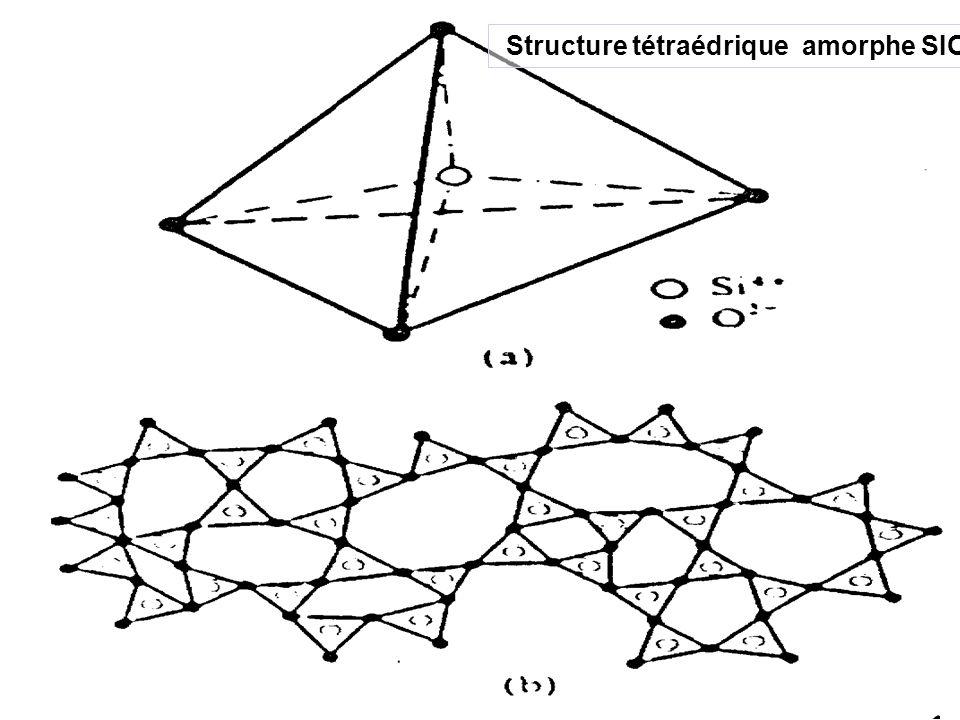 20/01/2014 37 Les quatorze réseaux spatiaux de Bravais (p –primitif, C- centré, F faces centrées répartis en sept systèmes critallins