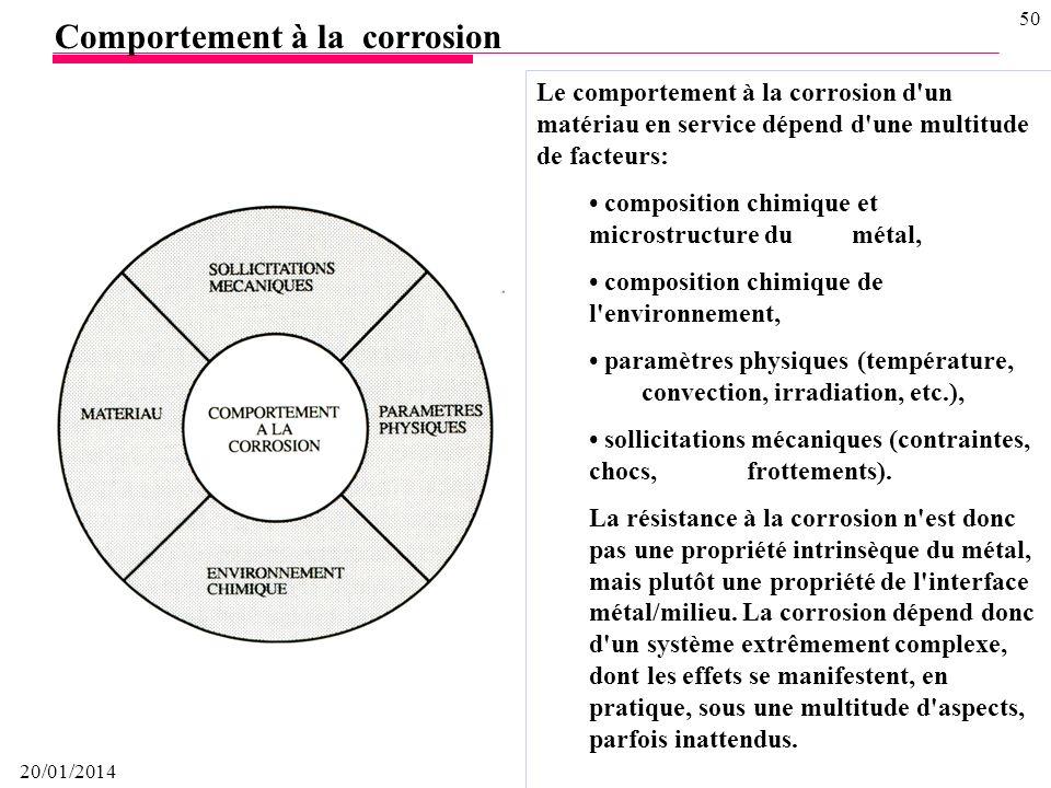 20/01/2014 49 OBJECTIFS Connaître les différents modes de dégradation des ouvrages de transport des hydrocarbures Maîtriser les facteurs influant la d