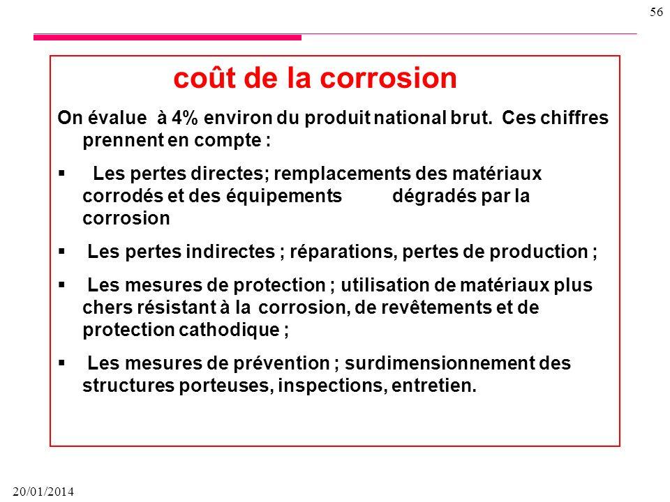 20/01/2014 55 Daprès la norme DIN 50900/1, la corrosion est la réaction que subit une pièce métallique au contact de son environnement à savoir une mo