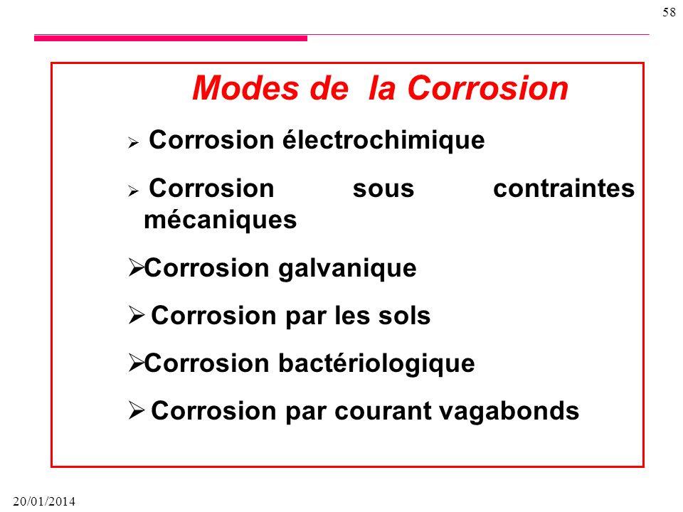 20/01/2014 57 Dégradation des matériaux Transformation de lacier en rouille par corrosion Fissuration dun laiton en présence dammoniaque, Oxydation du