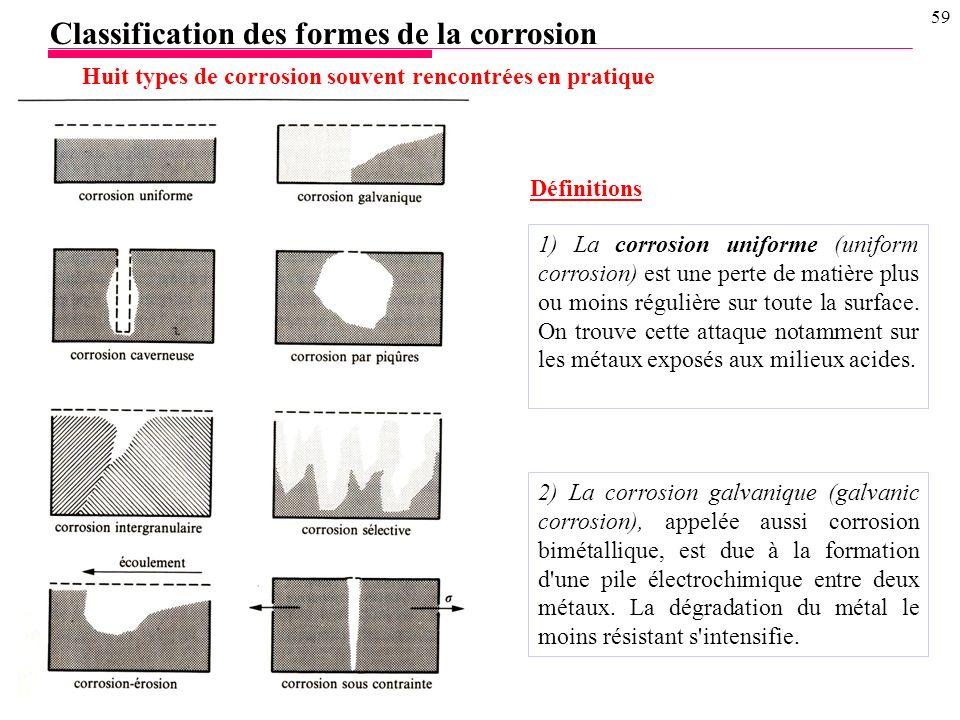20/01/2014 58 Modes de la Corrosion Corrosion électrochimique Corrosion sous contraintes mécaniques Corrosion galvanique Corrosion par les sols Corros