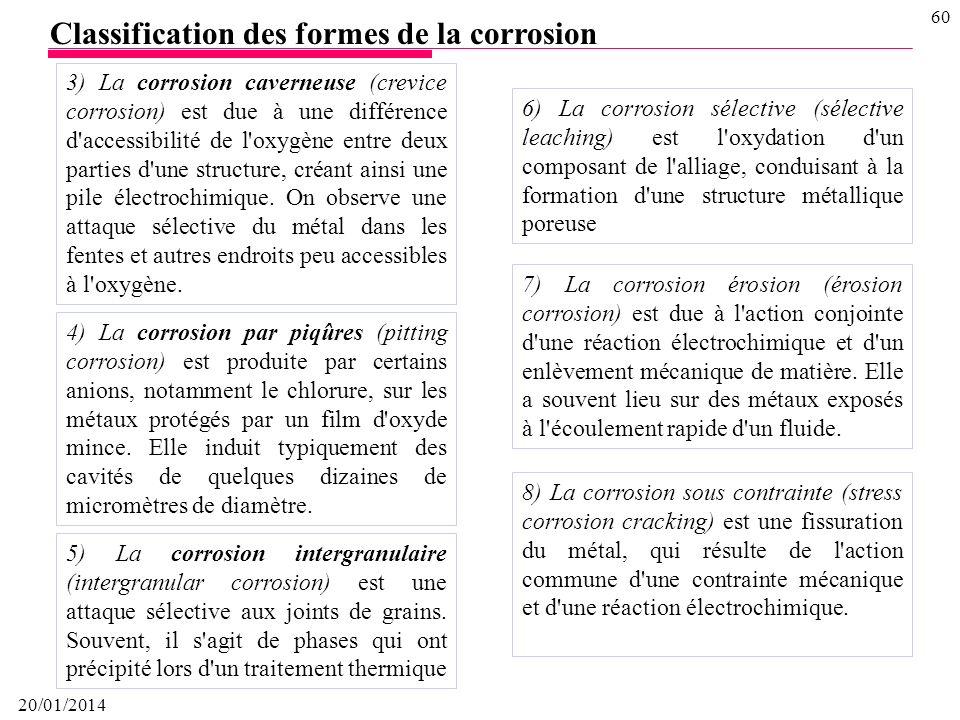 20/01/2014 59 Classification des formes de la corrosion Huit types de corrosion souvent rencontrées en pratique 1) La corrosion uniforme (uniform corr
