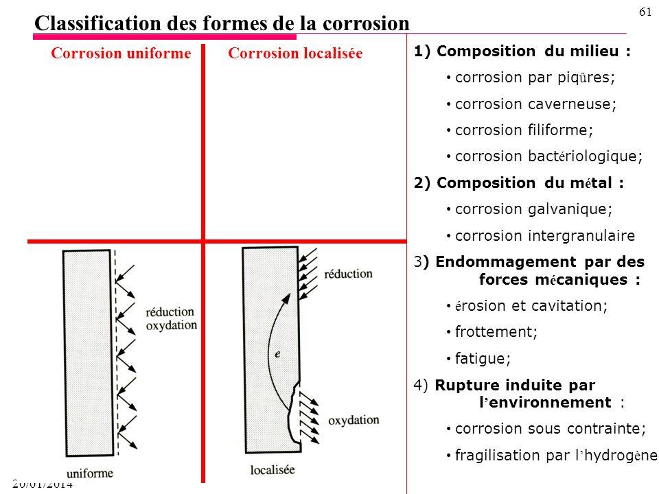 20/01/2014 60 3) La corrosion caverneuse (crevice corrosion) est due à une différence d'accessibilité de l'oxygène entre deux parties d'une structure,