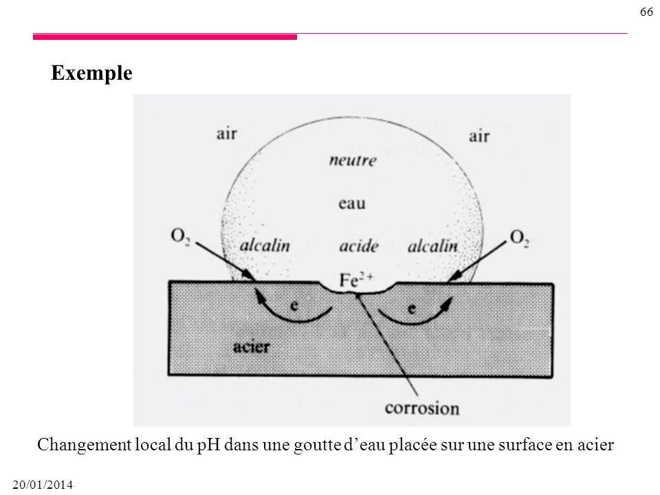 20/01/2014 65 Exemple C Exemple de corrosion due à la formation de piles daération corrosion