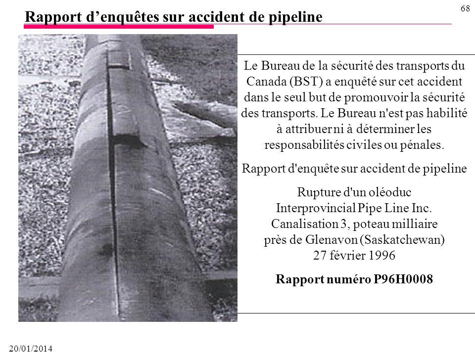 20/01/2014 67 Exemple Corrosion par piqûre: piqûre profonde, piqûre occluse, piqûre hémisphérique. La dimension varie de quelques micromètres à quelqu