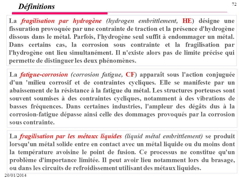 20/01/2014 71 Définitions La fissuration sous contrainte des métaux induite par l'environnement inclut les phénomènes suivants: la corrosion sous cont