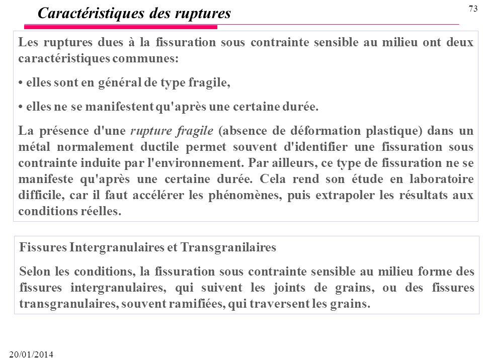 20/01/2014 72 Définitions La fragilisation par hydrogène (hydrogen embrittlement, HE) désigne une fissuration provoquée par une contrainte de traction