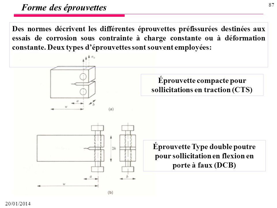 20/01/2014 86 Théorie de lélasticité linéaire: Calcul des contraintes