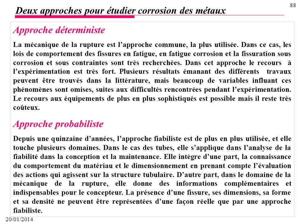 20/01/2014 87 Forme des éprouvettes Des normes décrivent les différentes éprouvettes préfissurées destinées aux essais de corrosion sous contrainte à