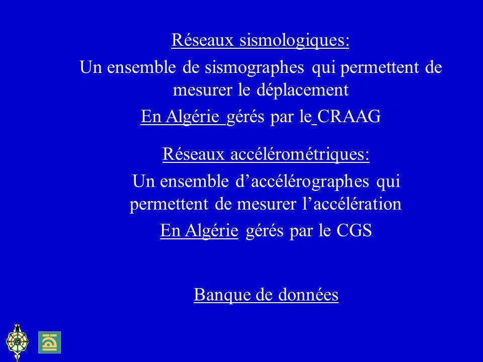 Réseaux sismologiques: Un ensemble de sismographes qui permettent de mesurer le déplacement En Algérie gérés par le CRAAG Réseaux accélérométriques: Un ensemble daccélérographes qui permettent de mesurer laccélération En Algérie gérés par le CGS Banque de données